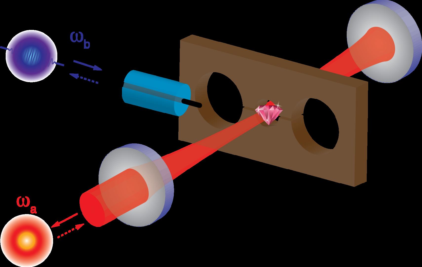 quantum transducer cartoon
