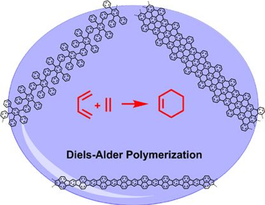 Diels–Alder polymerization: a versatile synthetic method toward functional polyphenylenes, ladder polymers and graphene nanoribbons