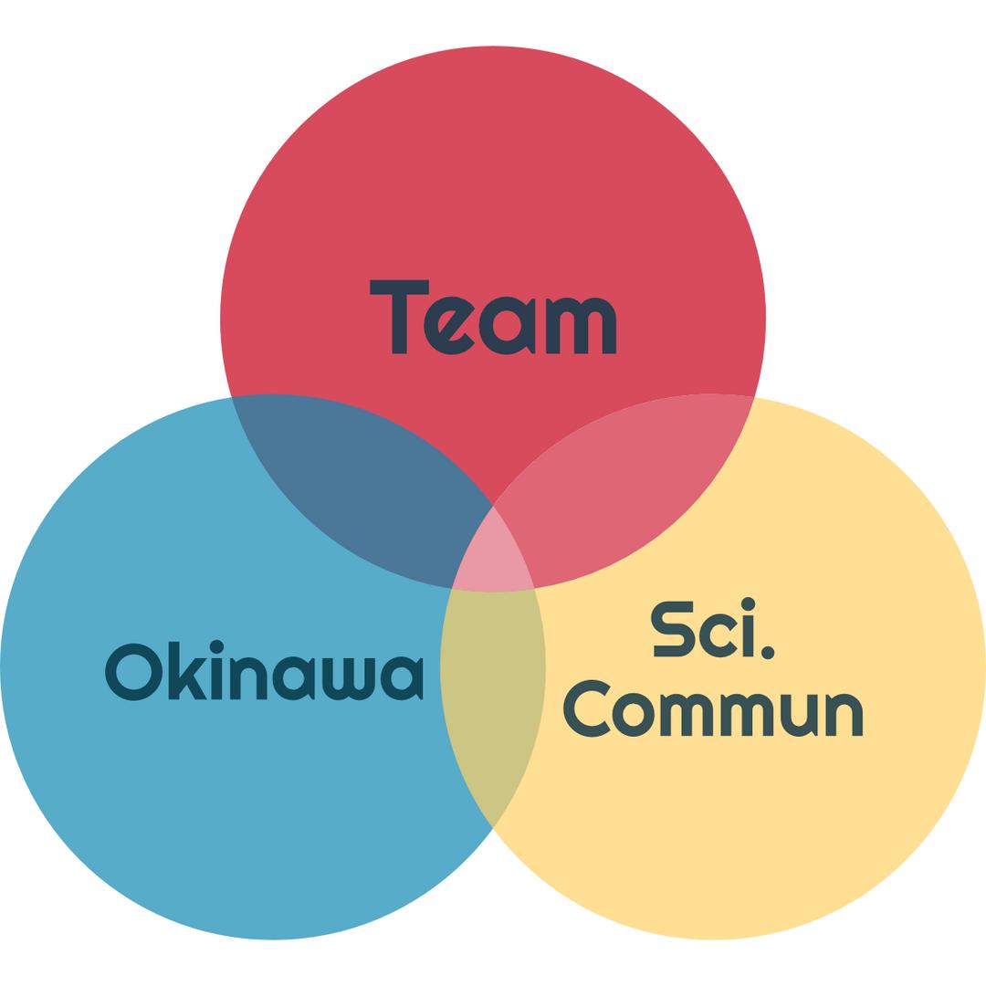 Group Project Principals