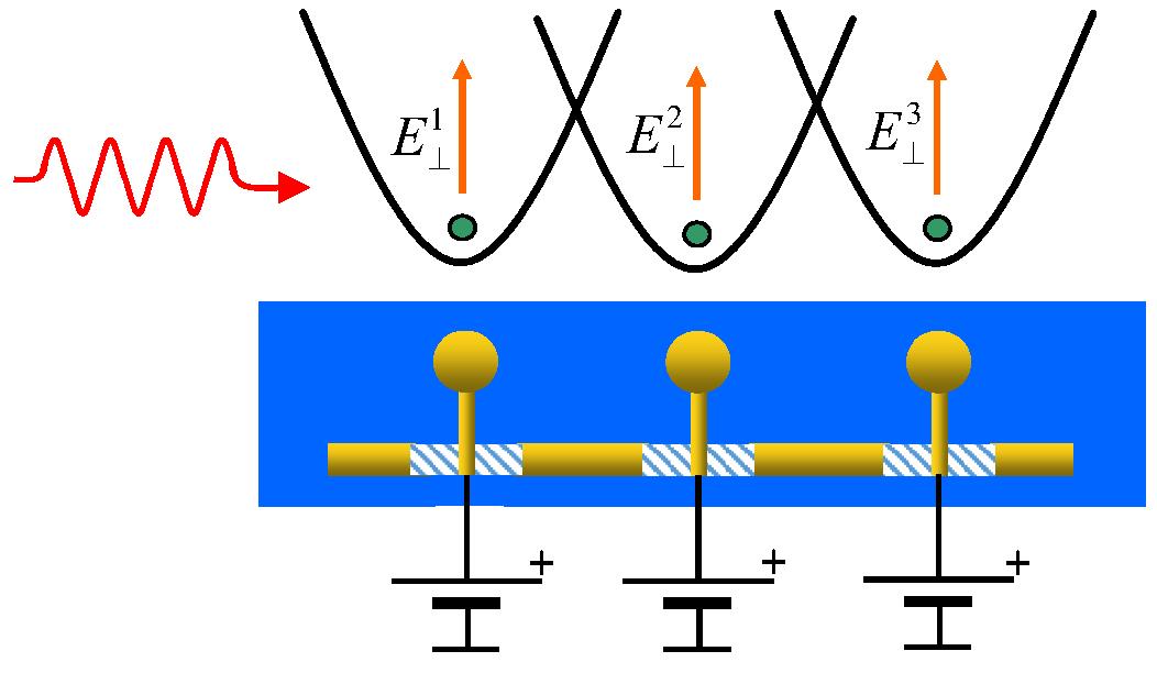Helium electrons